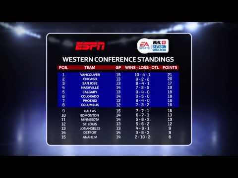 NHL 13: 2012-13 NHL Season Simulation Week 5 Game Results