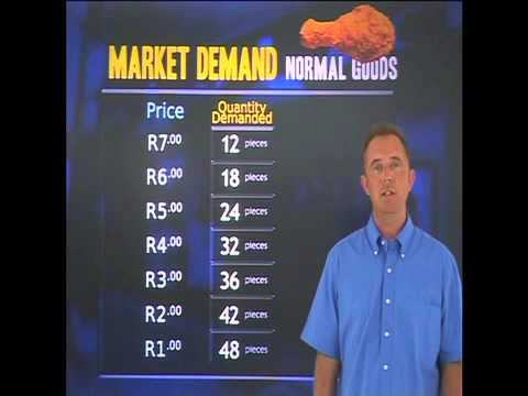 Change in demand:  Impact of non-price factors (increase in income)