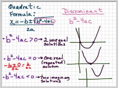 Quadratic Equations: using the Discriminant