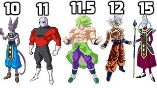 GOD SCALE Dragon Ball Super Power Levels Updated 2018