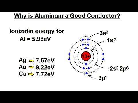 Physics - E&M: Ch 40.1 Current & Resistance Understood (8 of 17) Why is Aluminum a Good Conductor?