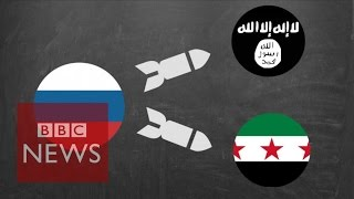 Who is fighting whom in Syria? BBC News