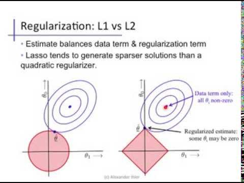 Linear regression (6): Regularization