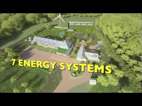 7 Energy Systems at the Green Leaf Inn
