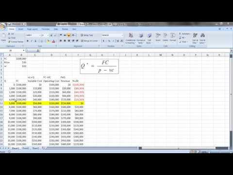 Break Even Analysis on the TI BA II Plus