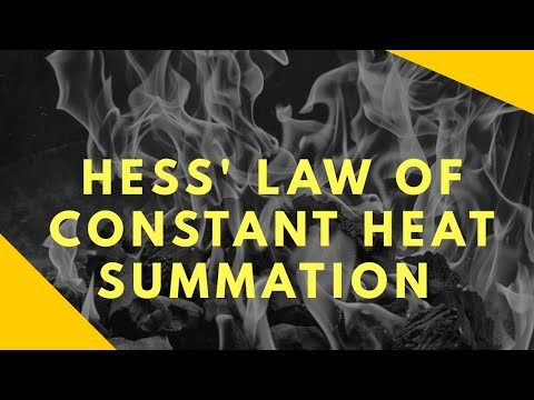 Hess's law of constant heat summation in Urdu and Hindi