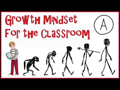 Growth Mindset for the Classroom