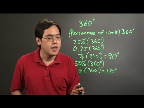 How to Find the Measure of the Central Angle to the Nearest Whole Number Usin... : Math Instruction