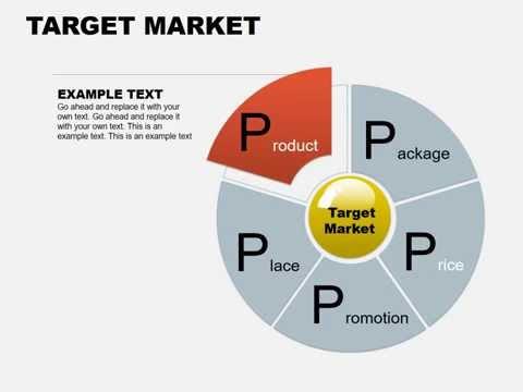 Promotion Market chart | PowerPoint