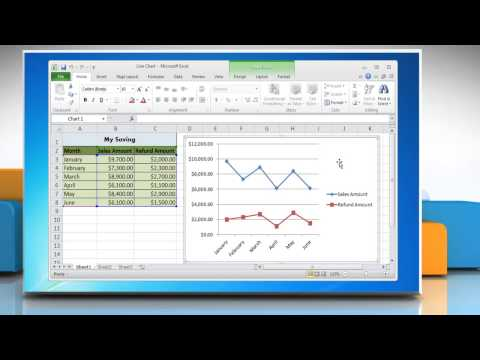 How to Add Titles in a Line Graph in Excel 2010