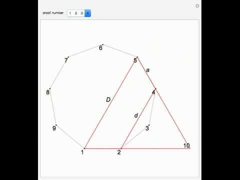 Four Visual Proofs of a Theorem about a Regular Nonagon