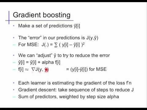 Ensembles (3): Gradient Boosting