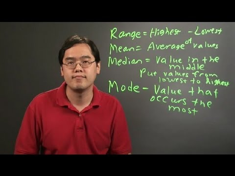 How to Find the Range, Mean, Median & Mode in Statistics : Statistics 101
