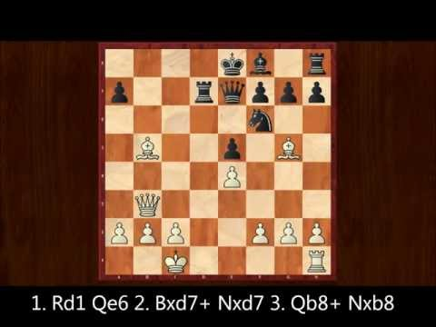 Chess Visualization Training - Introduction