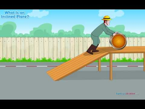 What Is an Inclined Plane?   Science Video for Kids