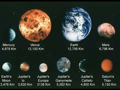 6TH CLASS THE EARTH IN THE SOLAR SYSTEM (HD)