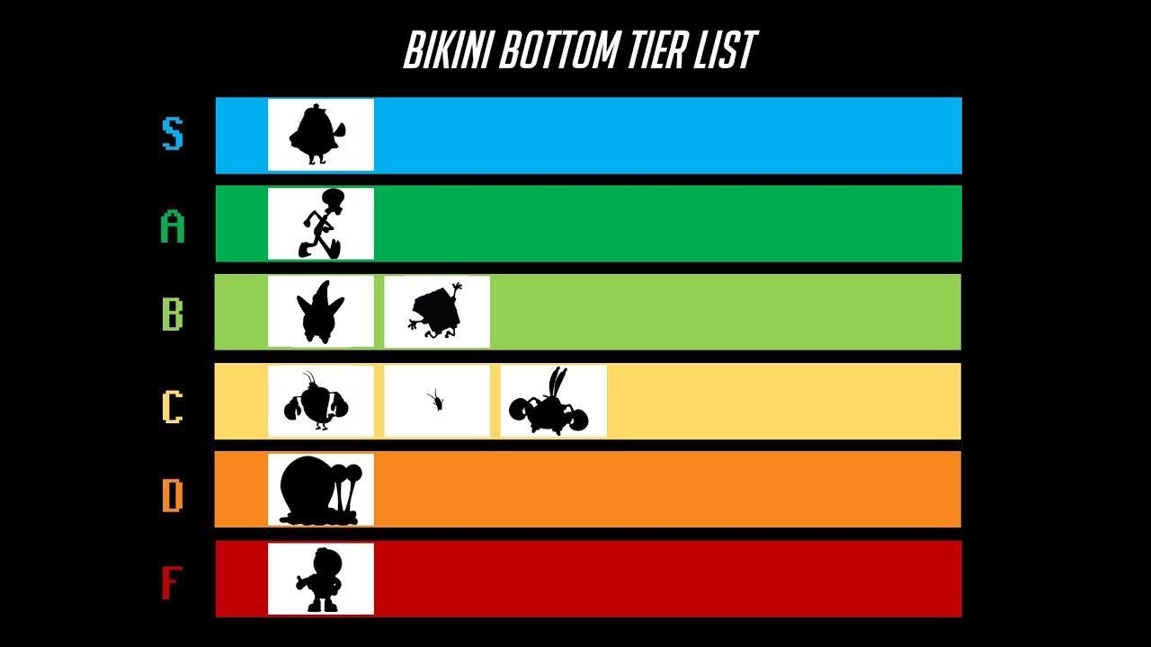 The Spongebob Character Tier List