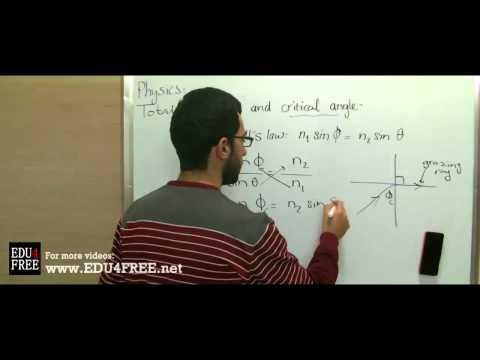 Total reflection / Critical angle - Chapter 3 - Physics - edu4free