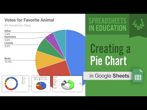 Creating a Pie Chart in Google Sheets
