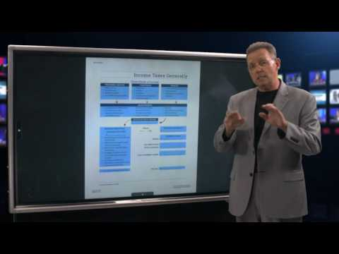 Determining Your Tax Bracket - Let's Get Down to Business - Part 3 of 5