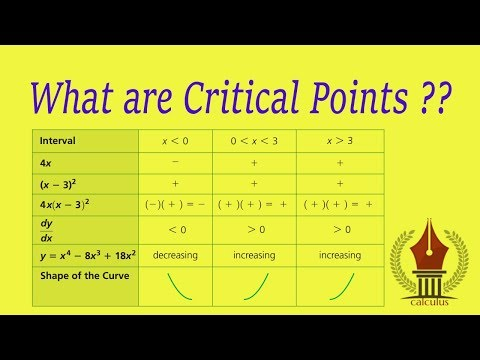 What are Critical Points ??