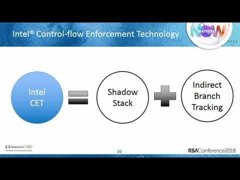 Enhance Virtualization Stack with Intel CET and MPX