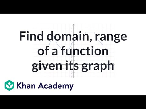 How to find the domain and the range of a function given its graph (example) | Khan Academy