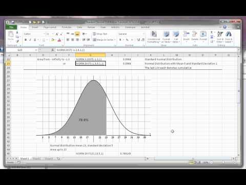 Normal Distribution Functions in Excel