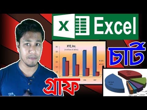MS Excel Charts & Graphs Bangla Tutorial | চার্ট, গ্রাফ | MS Excel Bangla Tutorial