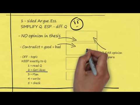 IELTS Writing Task 2: How to use my instructional videos using Cornell notes