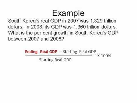 Percent Change in GDP 2