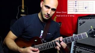 How to Play Reggae like Bob Marley - Rhythm Guitar