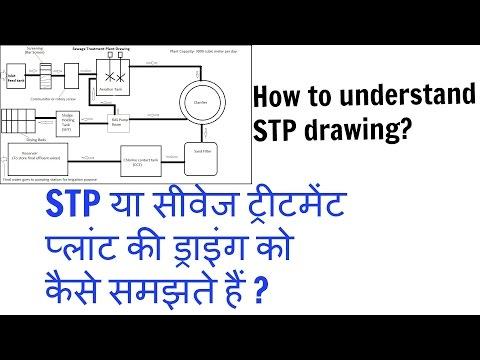 How to understand STP drawing in hindi/STP की ड्राइंग को कैसे समझते हैं?