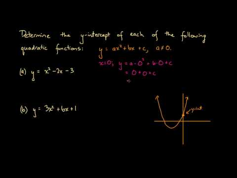 Finding the y-intercept of a Quadratic Function