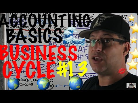 Accounting for Beginners #85 / Net Income to Retained Earnings / Balance Sheet  / Widget INC #13