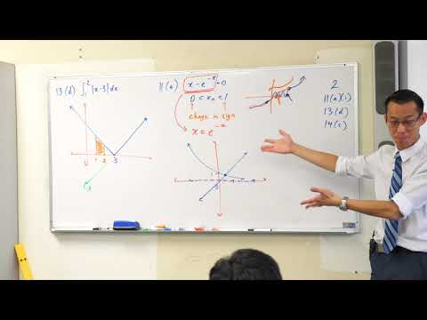 Evaluating Definite Integral with Absolute Value