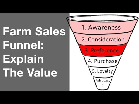 Bring Value to You Farm Customers (Sales Funnel 3 of 6)