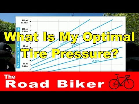 How To Choose Your Tyre Pressure | What Is My Optimal PSI?