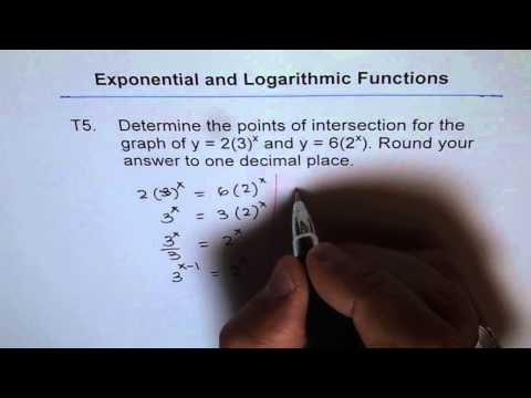 Point of Intersection of Logarithmic Functions T5
