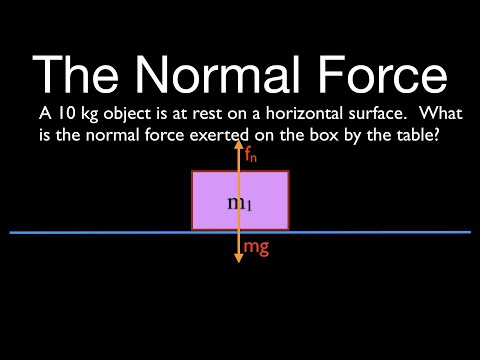 Newton's 2nd Law (5 of 21) The Normal Force