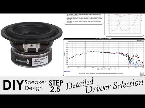 Detailed DIY Speaker Driver Selection || Step 2.5 -