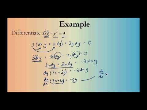 Introduction to Implicit Differentiation