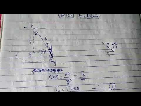 For IIT/NEET CONICAL PENDULUM TRICK to calculate TIME PERIOD and VELOCITY