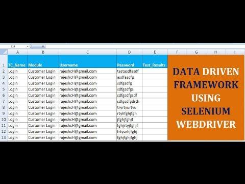 Selenium Tutorials | Datadriven Testing using selenium Webdriver