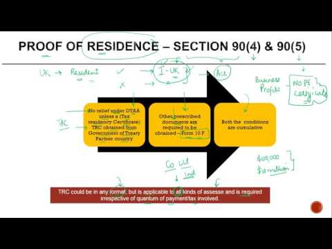 Tax Residency Certificate & Proof of Residence – Section 90(4) & 90(5)