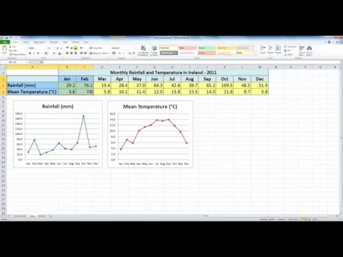 How To... Draw Simple Line Charts in Excel 2010