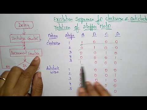 stepper motor interface   |ALP  programming |