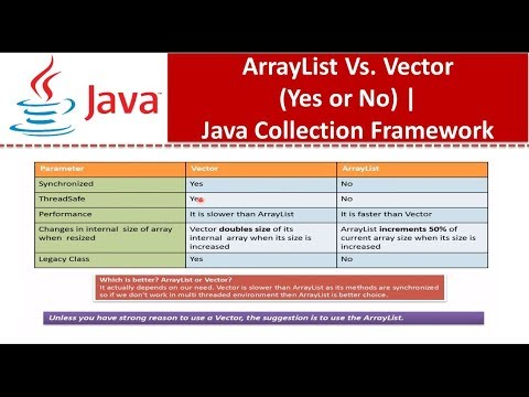 Java : Collection Framework : ArrayList Vs. Vector (Yes or No)