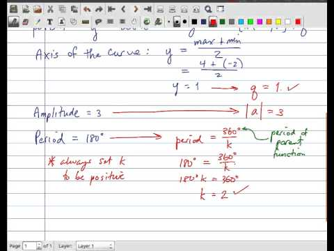 MCR3U - Periodic Functions - Determine Equation of Sinusoidal Function from Graph