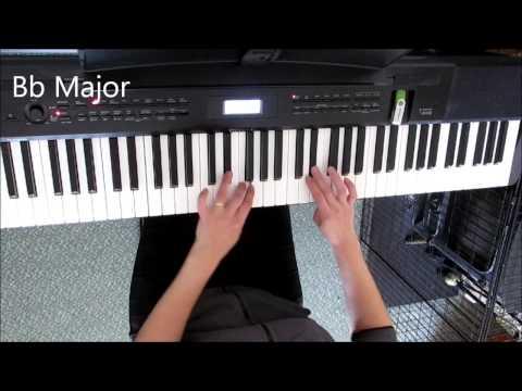 ABRSM Grade 3 Exam Piano - All  Scales